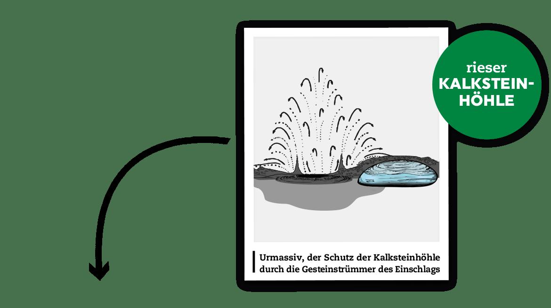 rieser urwasser bio mineralwasser flasche entstehung 2020 2 1