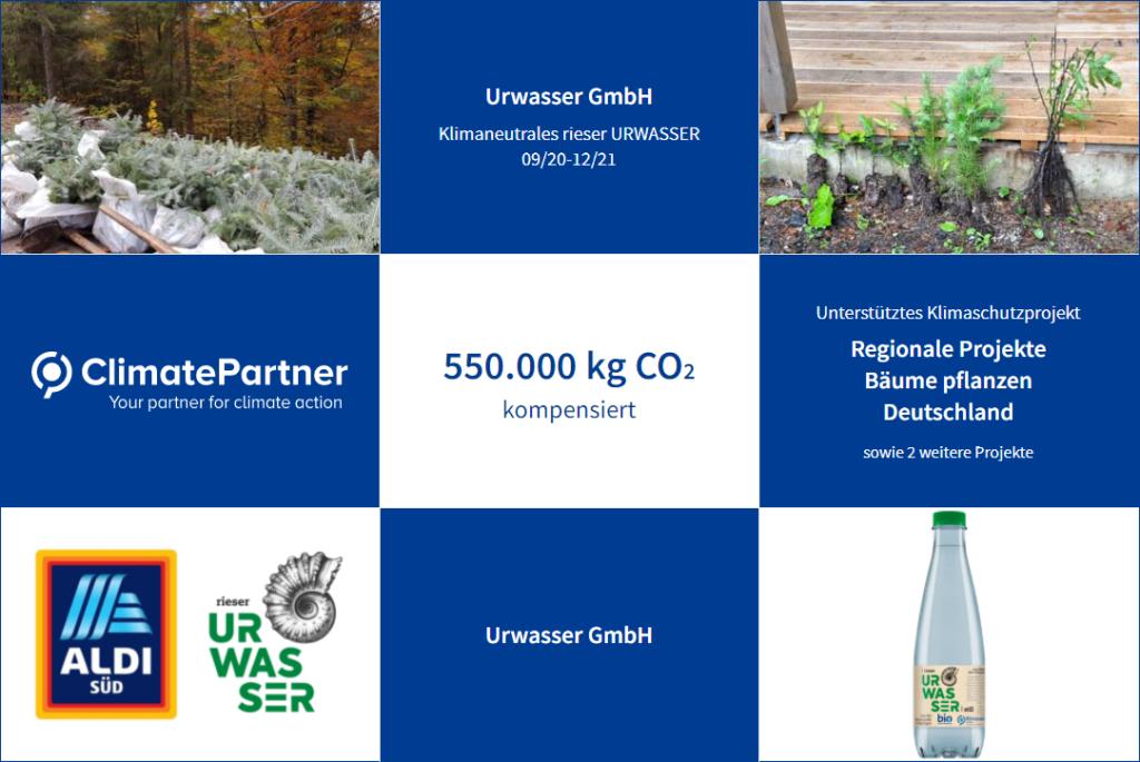 climatepartner 080621
